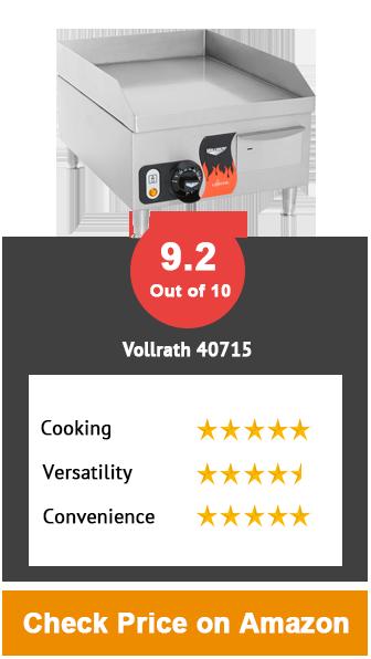 Vollrath 40715